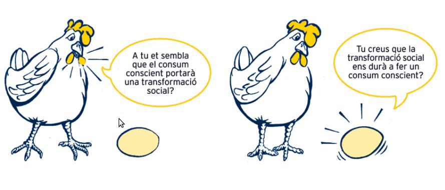 Consum conscient canvi social ou gallina