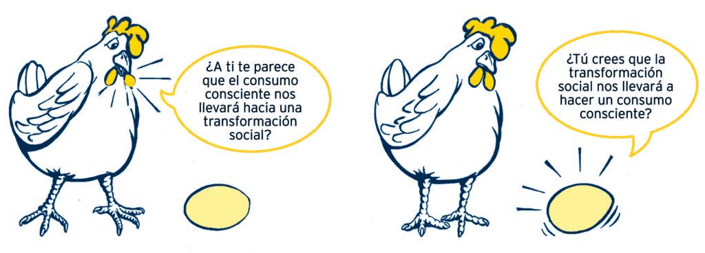 """Imagen del artículo """"Las FAQ (preguntas frecuentes) del consumo consciente y transformador"""" (Opcions)"""